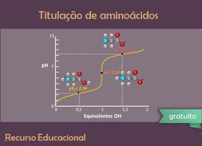 Tutorial interativo de titulação de aminoácidos